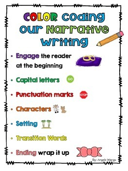 Color Coded Writing Reference Charts – Narrative and Informational