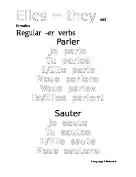 Color Coding Present Tense French Verbs