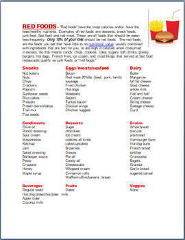 Color Coding Your Food Choices for Healthy Nutrition