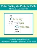 Color Coding the Periodic Table