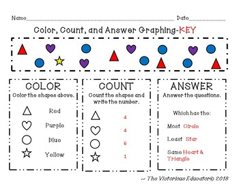Color, Count, and Answer Activity