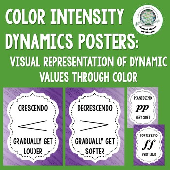 Color Gradient Musical Dynamics Posters ~ 8 Color Options