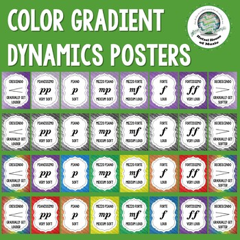 Color Intensity Musical Dynamics Posters for Visual Learners ~ 8 Color Options