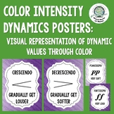Color Intensity Musical Dynamics Posters for Visual Learners
