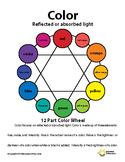 Color Handout for Elements of Art Principles of Design Visual Arts