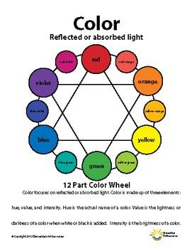 Color Handout for Elements of Art Principles of Design Vis