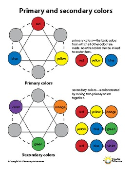 Primary Secondary Colors Handout Elements of Art Principles of Design Visual Art