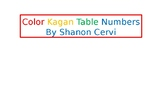 Color Kagan Table Numbers