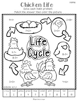 Color Me Math!  Add & Subtract within 10.  Chicken, Eggs, & Life Cycles