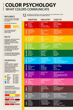 Color Meanings Poster - graf1x.com