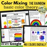 Color Mixing Basic Color Theory Digital Art Lesson Google Slides™
