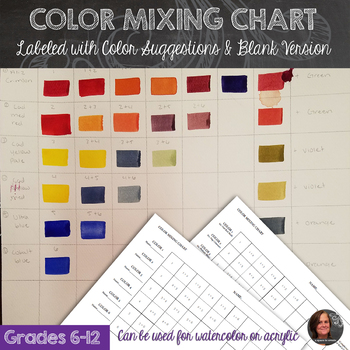 Color Mixing Chart For Watercolor Acrylic Paint By A Space To