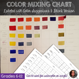 Color Mixing Chart for Watercolor & Acrylic Paint