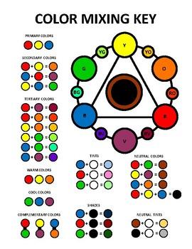 Color Mixing Key