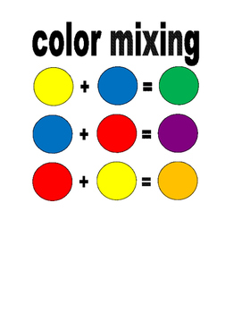 Color Mixing Math Poster