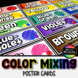 Color Mixing Poster Cards - Art Room Decor
