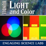 Color Mixing and Filters -- Experiments on Color for Middl