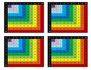 Color Multiplication Tables