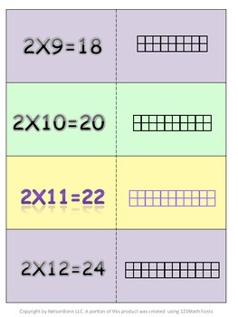 Color Multiplication flashcards using the Area Model-2nd and 3rd Grade