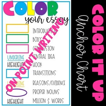 Color My Essay (Expository Anchor Chart)