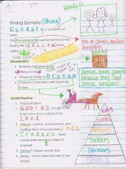 Color Notes - Shang Dynasty