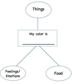 Color Poem Planning Sheet