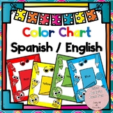 Color chart posters bilingual
