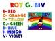 Color Spectrum Presentation