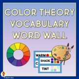 Color Theory Art Vocabulary