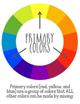 Color Theory Bundle