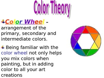 Color Theory-Color Schemes Powerpoint-Image Examples-Comprehensive Guide