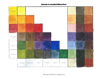 Color Theory Mixing Chart
