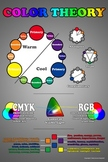 Color Theory Poster