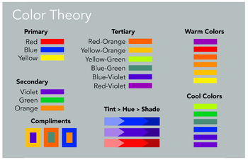 Color Theory Poster (11x17)