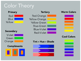 Color Theory Poster (18x24)