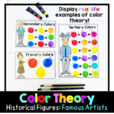 Color Theory Posters | Historical Figures | Famous Artists