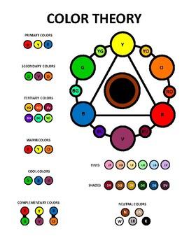 Color Theory Printout