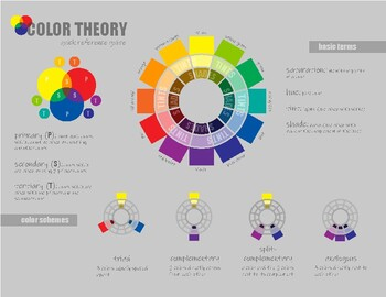 Color Theory Reference