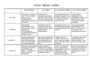 Color Theory Rubric