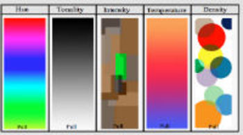Color Theory Unit