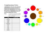 Color Theory Unit Study