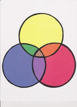 Color Venn Diagram