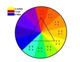 Montessori Sensorial Color Wheel