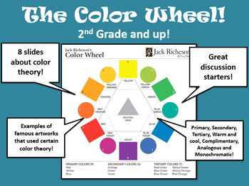 Color Wheel-2nd grade and up