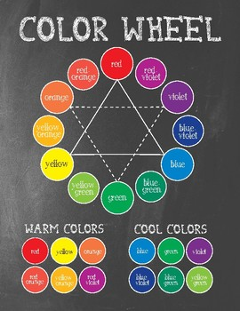 Color Wheel  - Art Room - Chalkboard Themed Color Posters