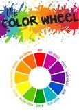 Color Wheel + Color Families