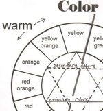 Color Wheel Handout - Primary/Secondary/Warm/Cool/Complime