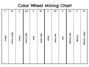 Color Wheel Mixing Chart Template By Mrsallainart Tpt