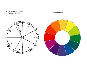 Color Wheel PP