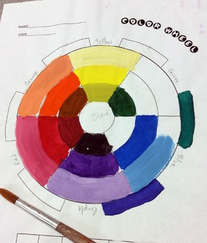 Color Wheel Painting Practice By Sketchy Storefront Tpt